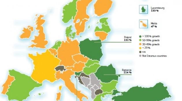 2013, un anno record per Erasmus
