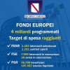 Fondi europei: la Campania raggiunge i target di spesa