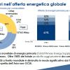 Energia: Italia ponte tra Europa e Mediterraneo