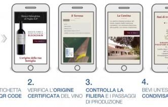Wine Blockchain: tecnologia e storytelling del vino verso la nuova P.A.C. dell'UE