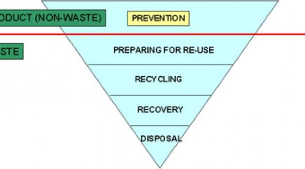 H2020: 3 topic su riciclo, riuso e recupero dei rifiuti