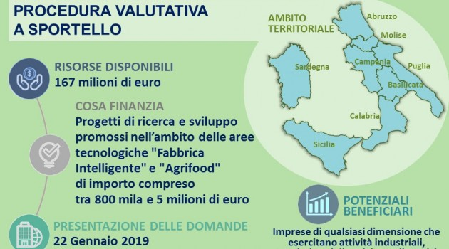 PON IC: opportunità per le imprese del Mezzogiorno dal Fondo Crescita Sostenibile