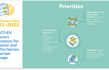 PON Imprese e competitività: riprogrammazione con le risorse REACT EU