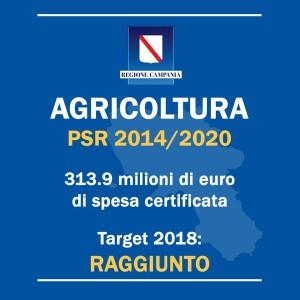 psr-campania-target-2018-raggiunto
