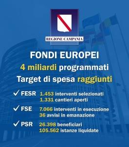 campania-fondi-europei